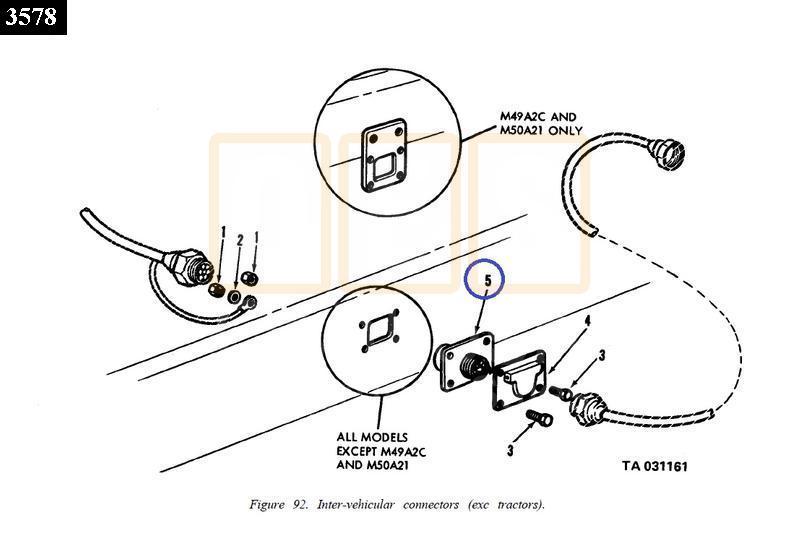 receptacle socket type 0 60 standard connector