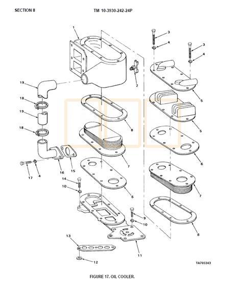 453 detroit oil cooler gasket set