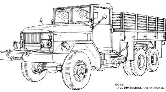 Military Vehicle Identification Oshkosh Equipment